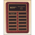 Annual Plaques